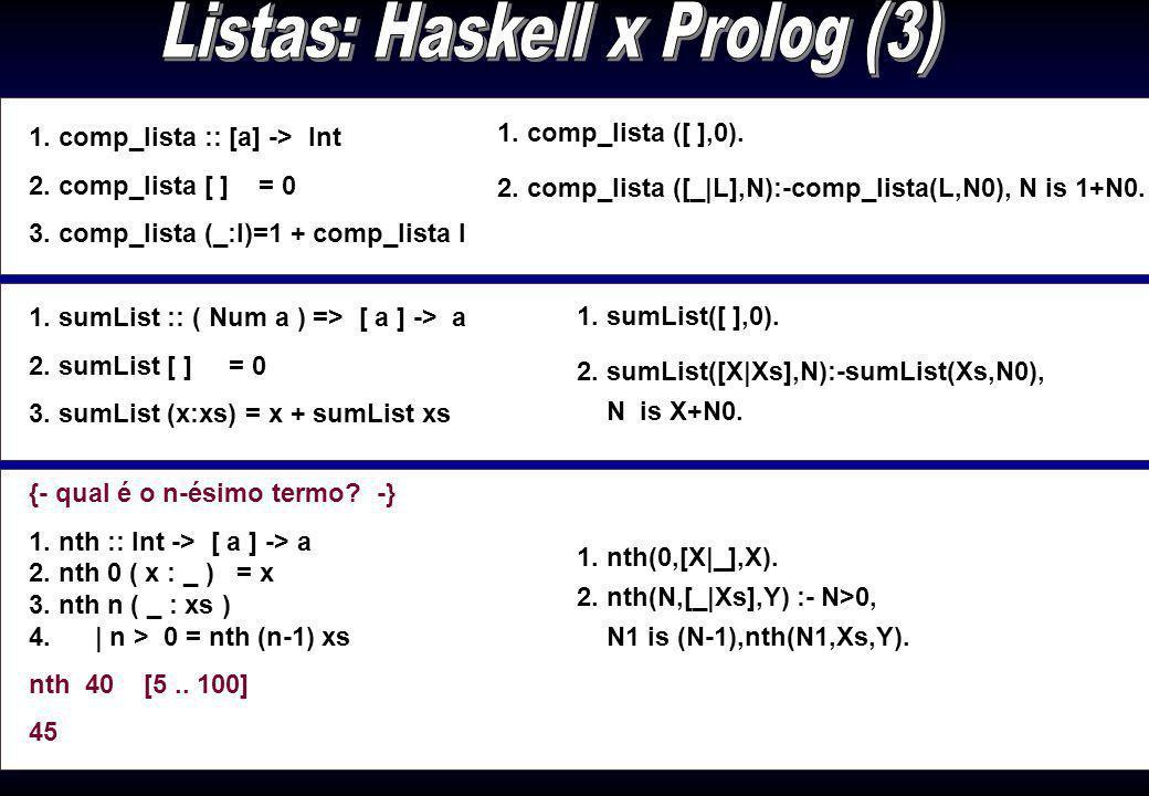 Listas: Haskell x Prolog (3)