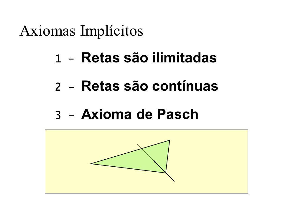 Axiomas Implícitos 1 - Retas são ilimitadas 2 – Retas são contínuas