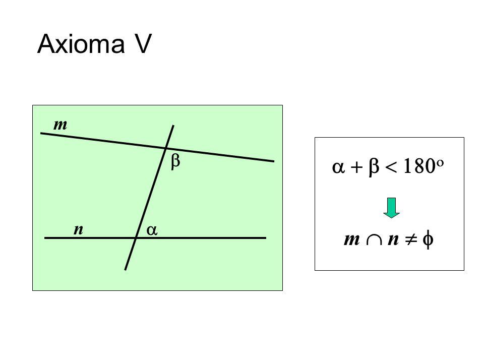 Axioma V m b a + b < 180o n a m  n  