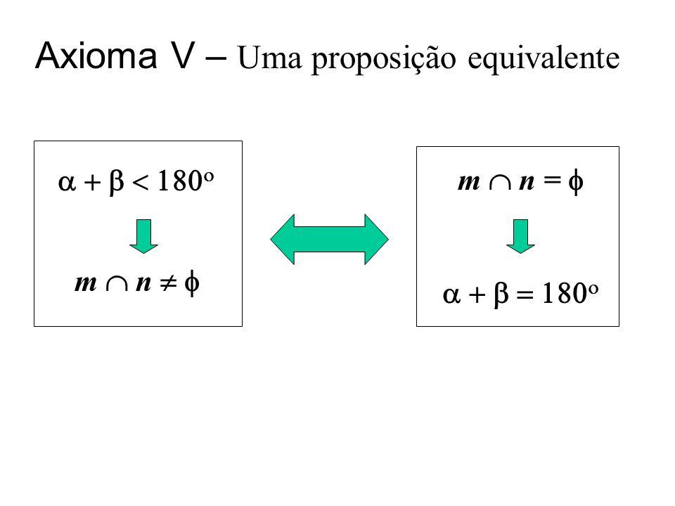 Axioma V – Uma proposição equivalente