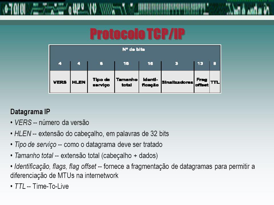 Protocolo TCP/IP Datagrama IP VERS -- número da versão
