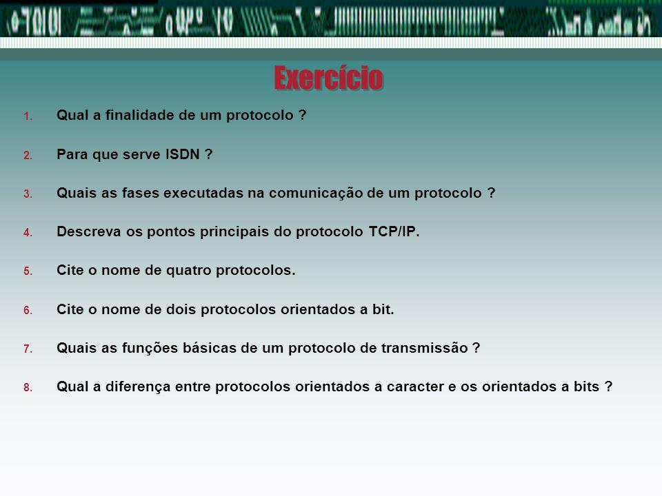 Exercício Qual a finalidade de um protocolo Para que serve ISDN