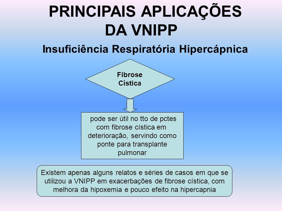 PRINCIPAIS APLICAÇÕES DA VNIPP Insuficiência Respiratória Hipercápnica
