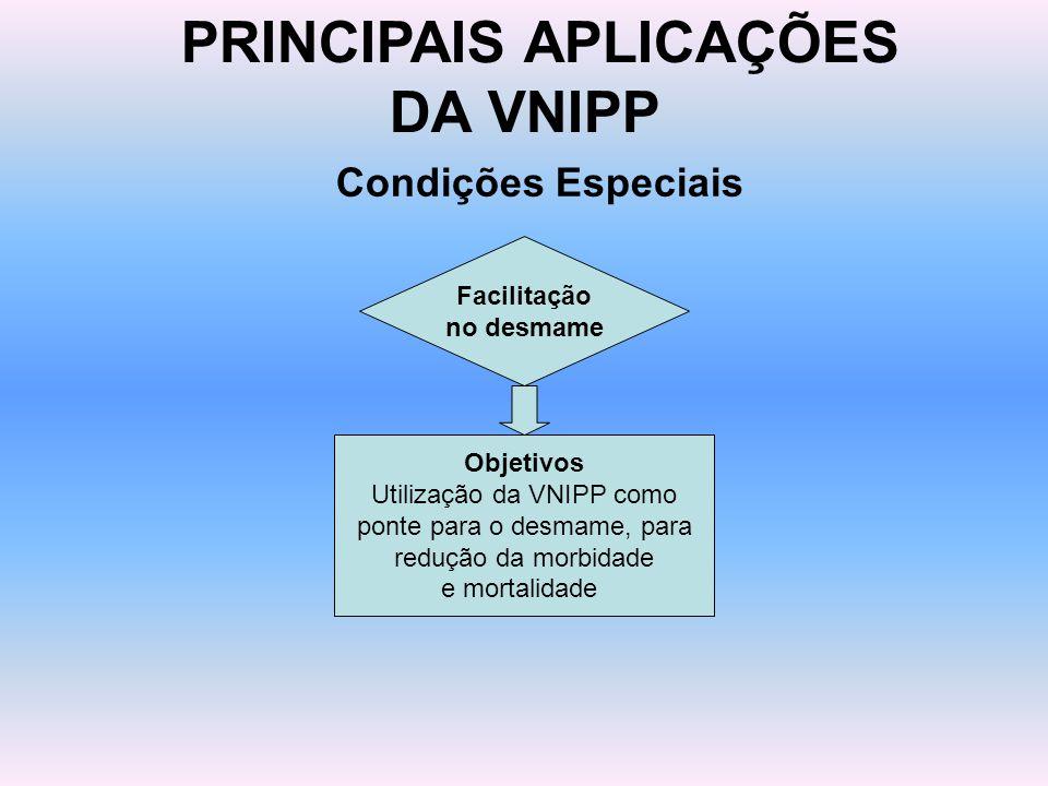 PRINCIPAIS APLICAÇÕES DA VNIPP
