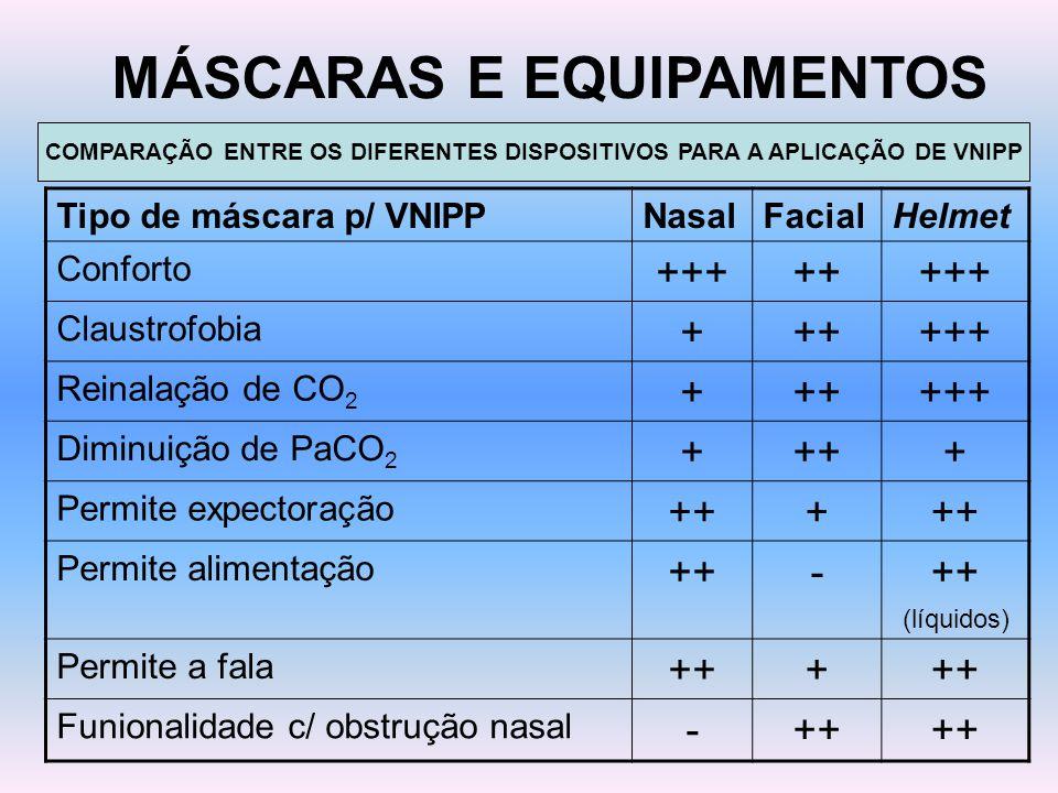 MÁSCARAS E EQUIPAMENTOS