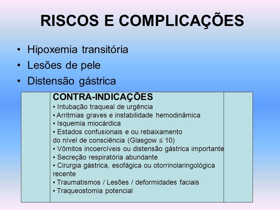 RISCOS E COMPLICAÇÕES Hipoxemia transitória Lesões de pele