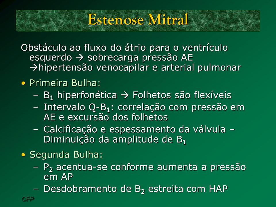 Estenose Mitral Obstáculo ao fluxo do átrio para o ventrículo esquerdo  sobrecarga pressão AE hipertensão venocapilar e arterial pulmonar.