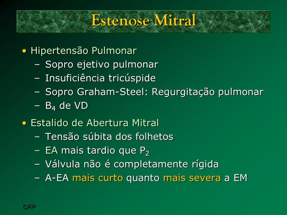 Estenose Mitral Hipertensão Pulmonar Sopro ejetivo pulmonar
