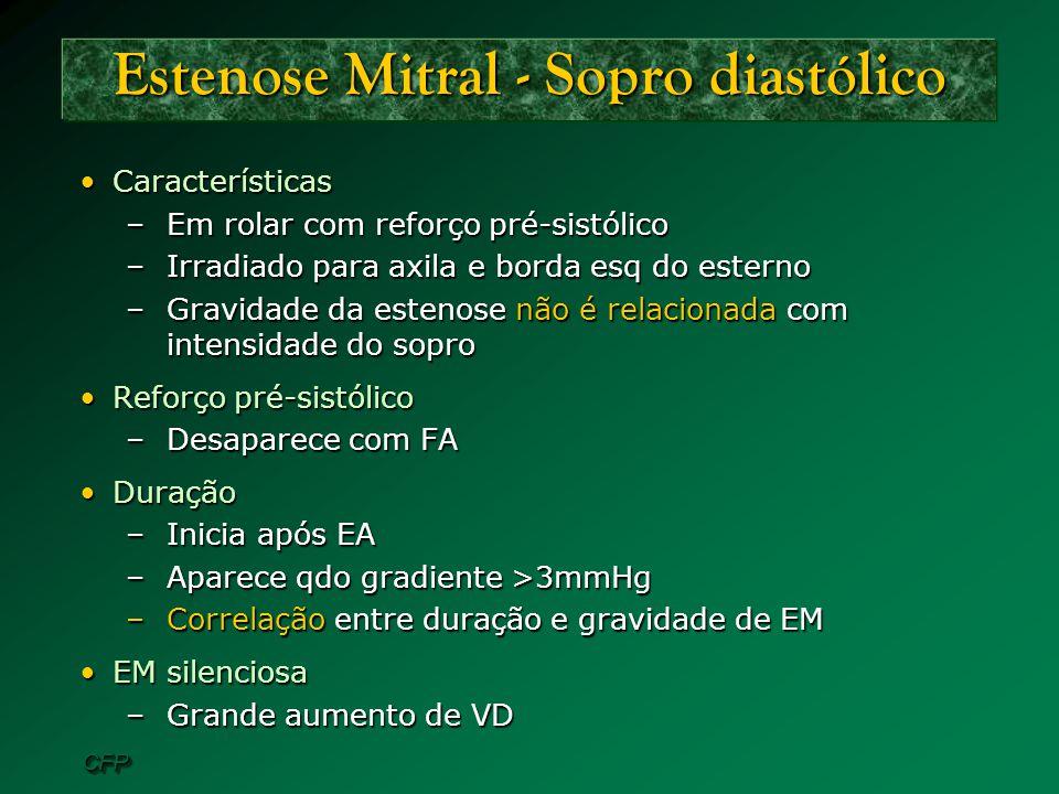 Estenose Mitral - Sopro diastólico