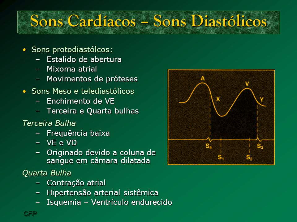 Sons Cardíacos – Sons Diastólicos