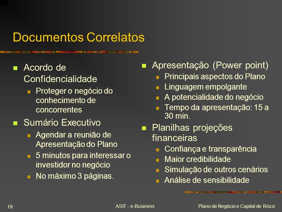 Documentos Correlatos