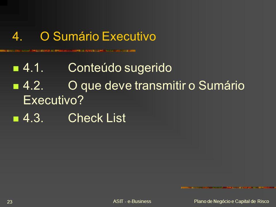 4.2. O que deve transmitir o Sumário Executivo 4.3. Check List