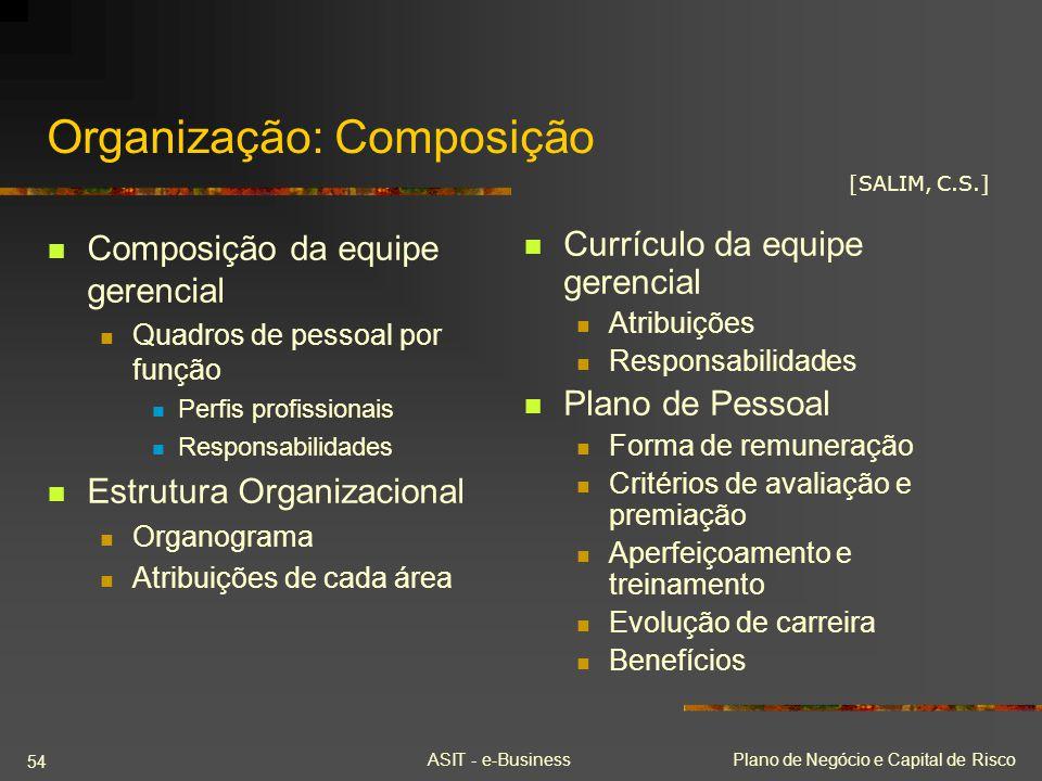 Organização: Composição