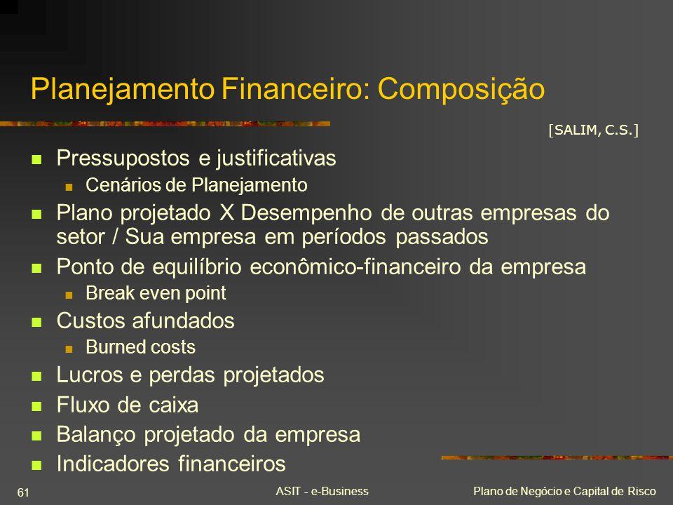 Planejamento Financeiro: Composição