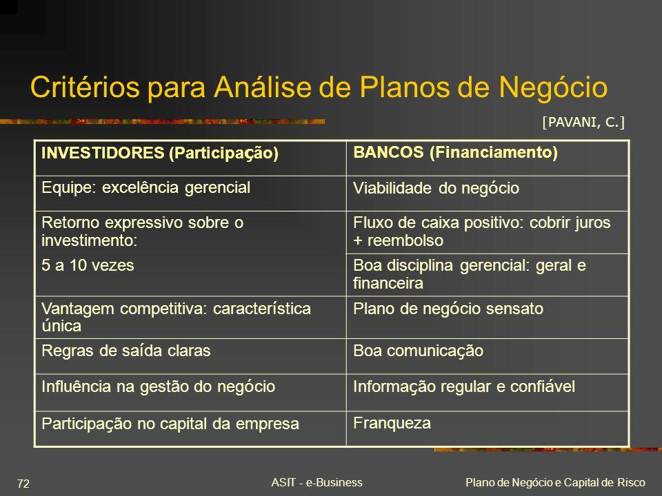 Critérios para Análise de Planos de Negócio