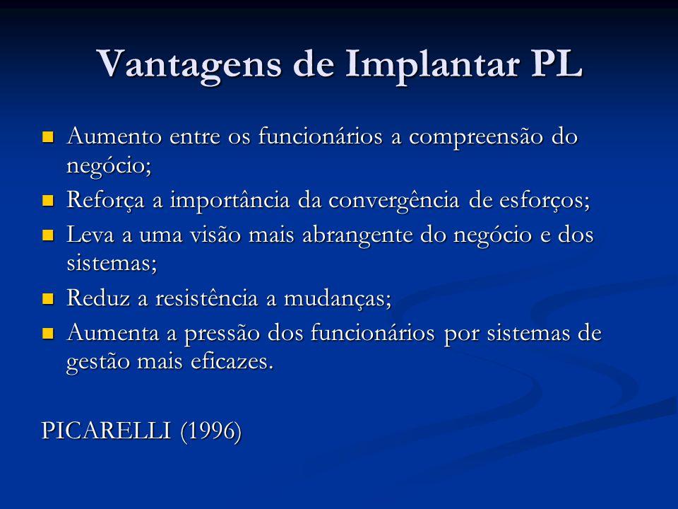 Vantagens de Implantar PL