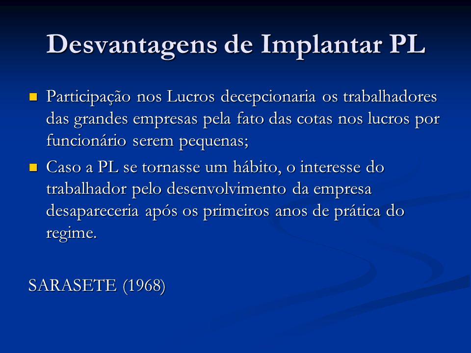 Desvantagens de Implantar PL