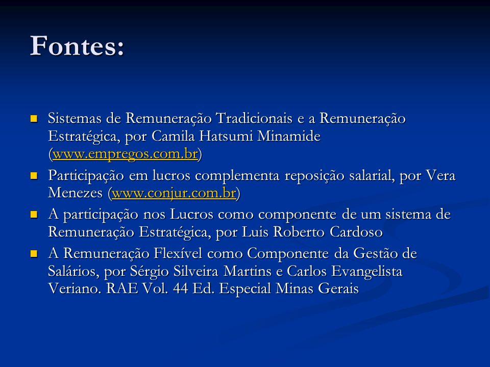 Fontes: Sistemas de Remuneração Tradicionais e a Remuneração Estratégica, por Camila Hatsumi Minamide (www.empregos.com.br)
