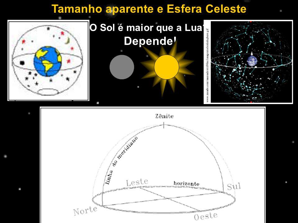Tamanho aparente e Esfera Celeste