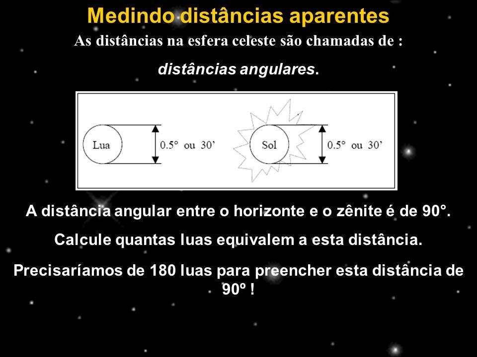 Medindo distâncias aparentes