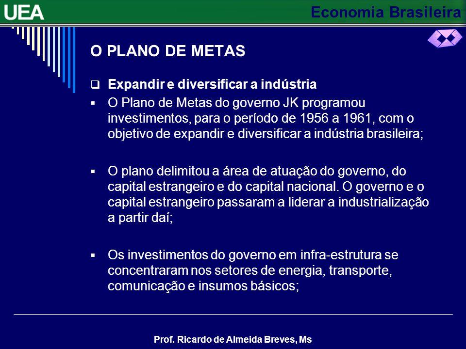 O PLANO DE METAS Expandir e diversificar a indústria