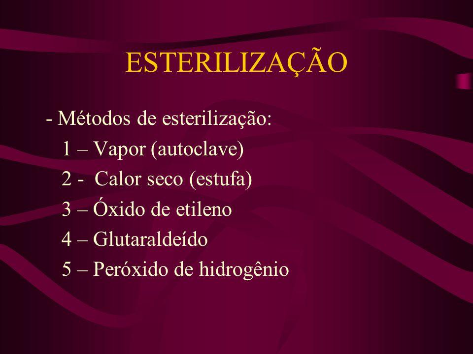 ESTERILIZAÇÃO - Métodos de esterilização: 1 – Vapor (autoclave)