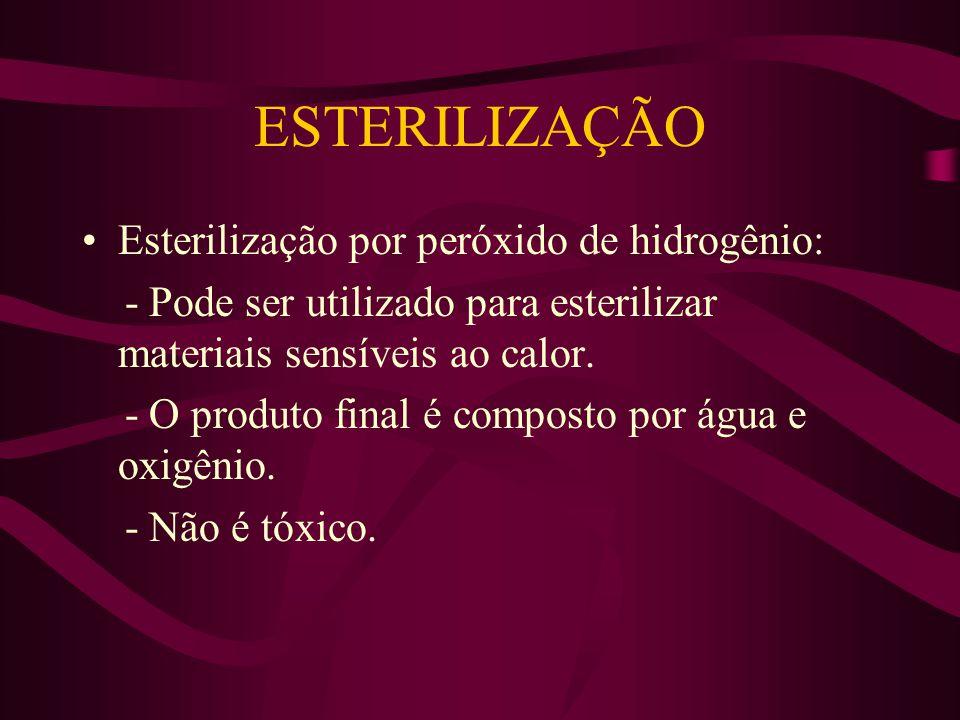 ESTERILIZAÇÃO Esterilização por peróxido de hidrogênio: