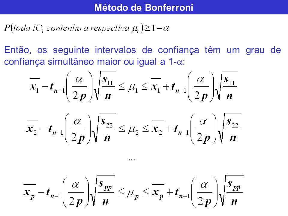 Método de Bonferroni Então, os seguinte intervalos de confiança têm um grau de confiança simultâneo maior ou igual a 1-: