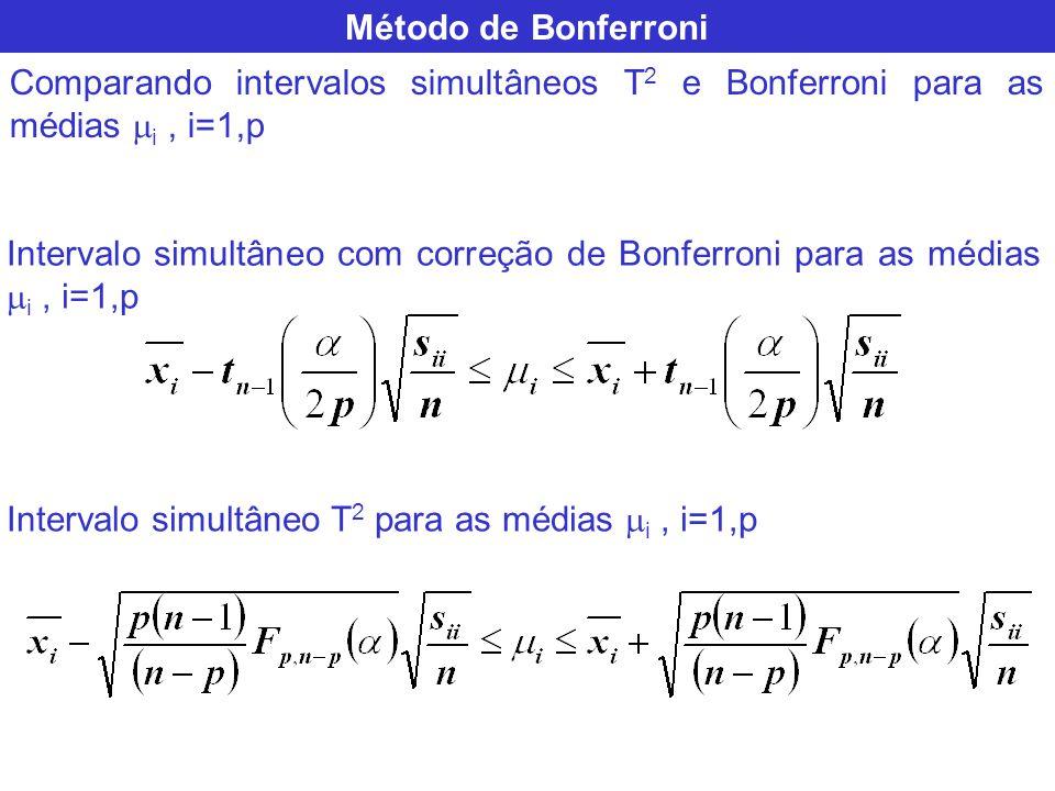 Método de Bonferroni Comparando intervalos simultâneos T2 e Bonferroni para as médias i , i=1,p.