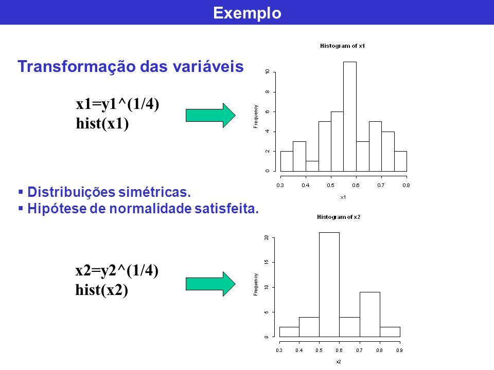 Transformação das variáveis