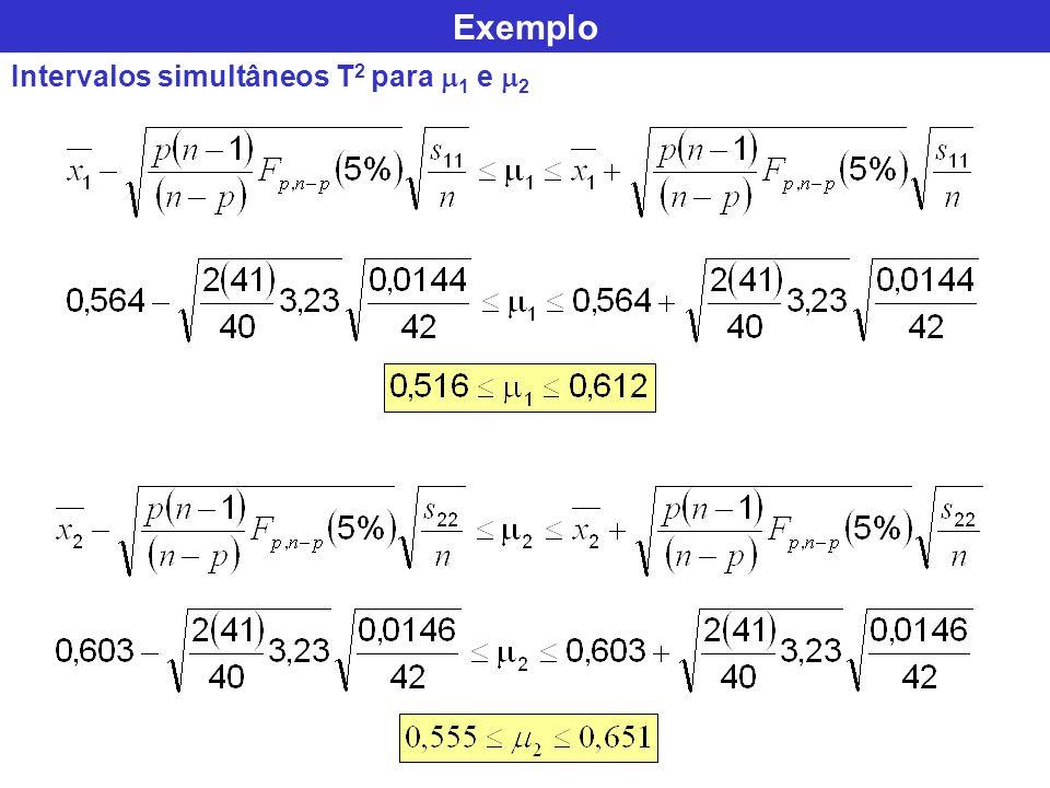 Exemplo Intervalos simultâneos T2 para 1 e 2