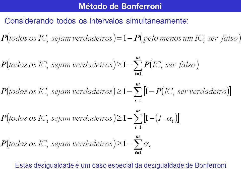Estas desigualdade é um caso especial da desigualdade de Bonferroni