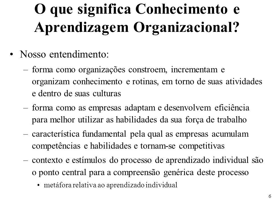 O que significa Conhecimento e Aprendizagem Organizacional
