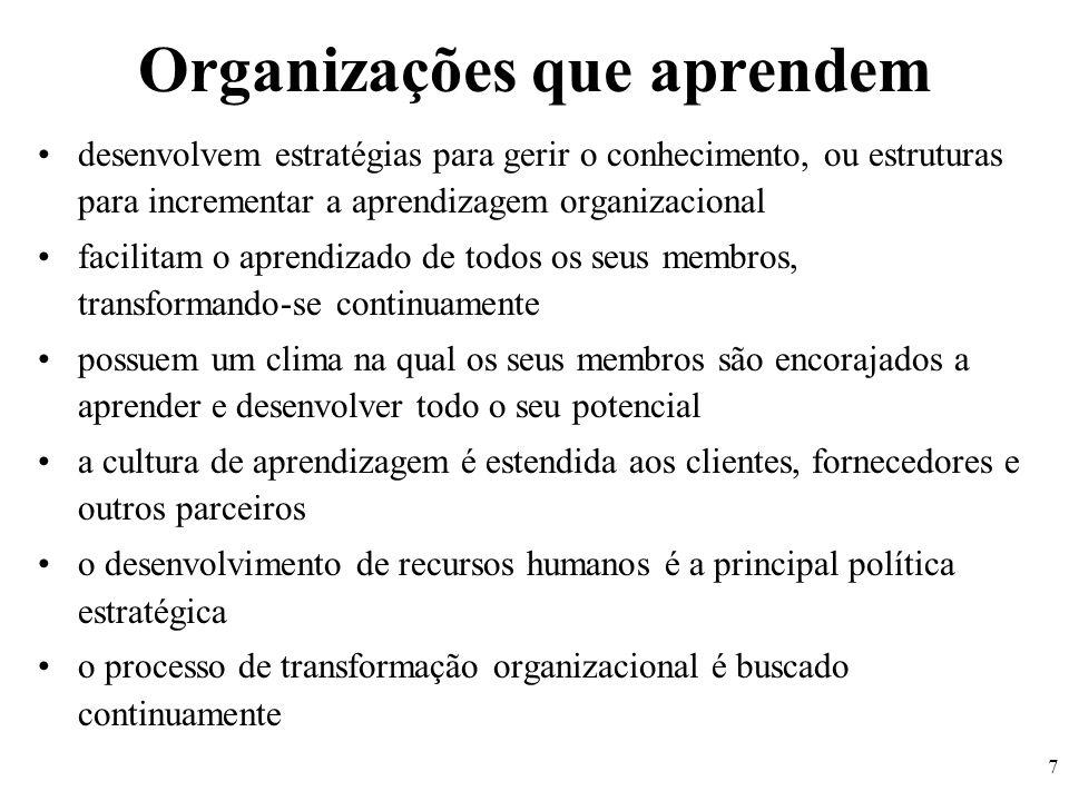 Organizações que aprendem