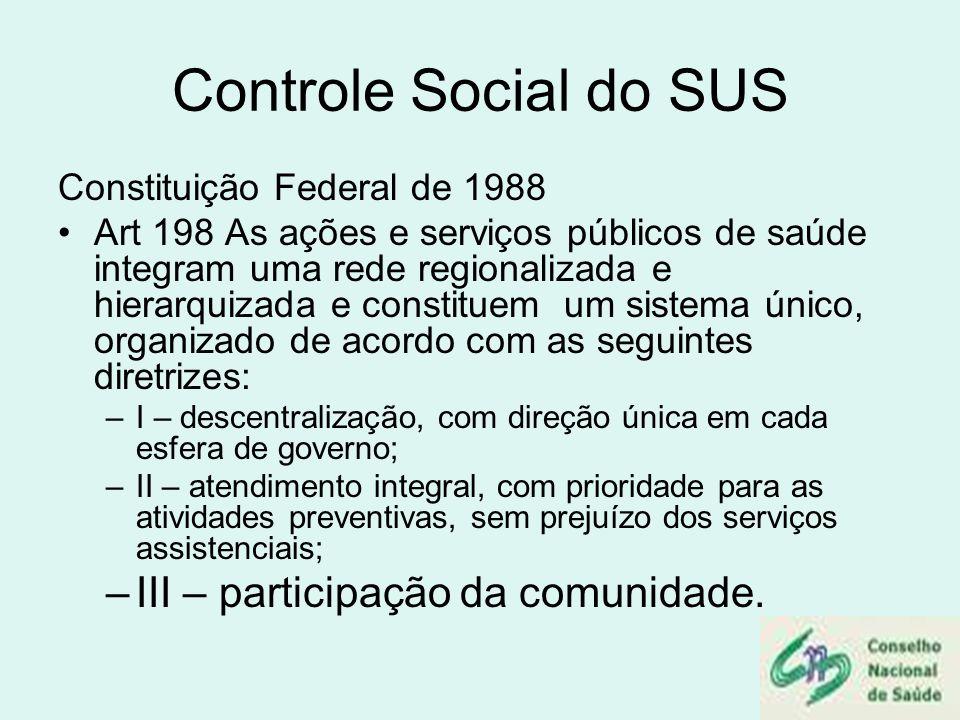 Controle Social do SUS III – participação da comunidade.