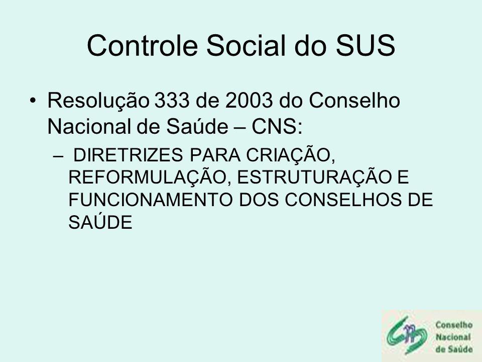 Controle Social do SUS Resolução 333 de 2003 do Conselho Nacional de Saúde – CNS: