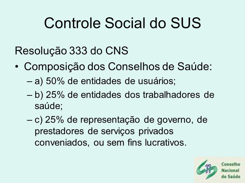 Controle Social do SUS Resolução 333 do CNS