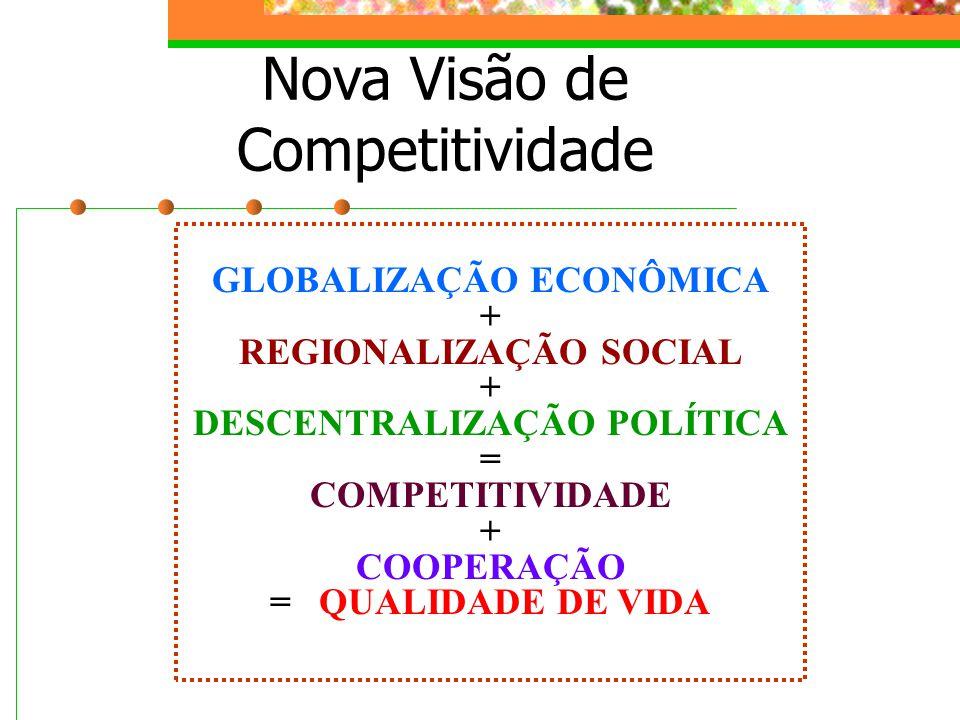 GLOBALIZAÇÃO ECONÔMICA REGIONALIZAÇÃO SOCIAL DESCENTRALIZAÇÃO POLÍTICA