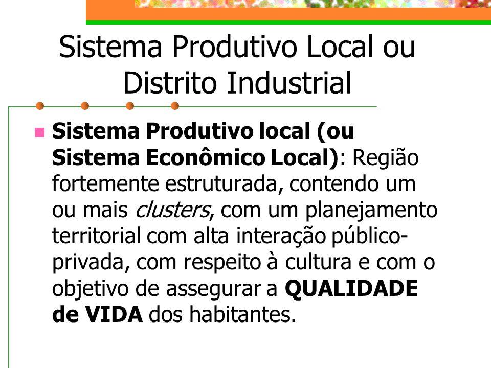 Sistema Produtivo Local ou Distrito Industrial