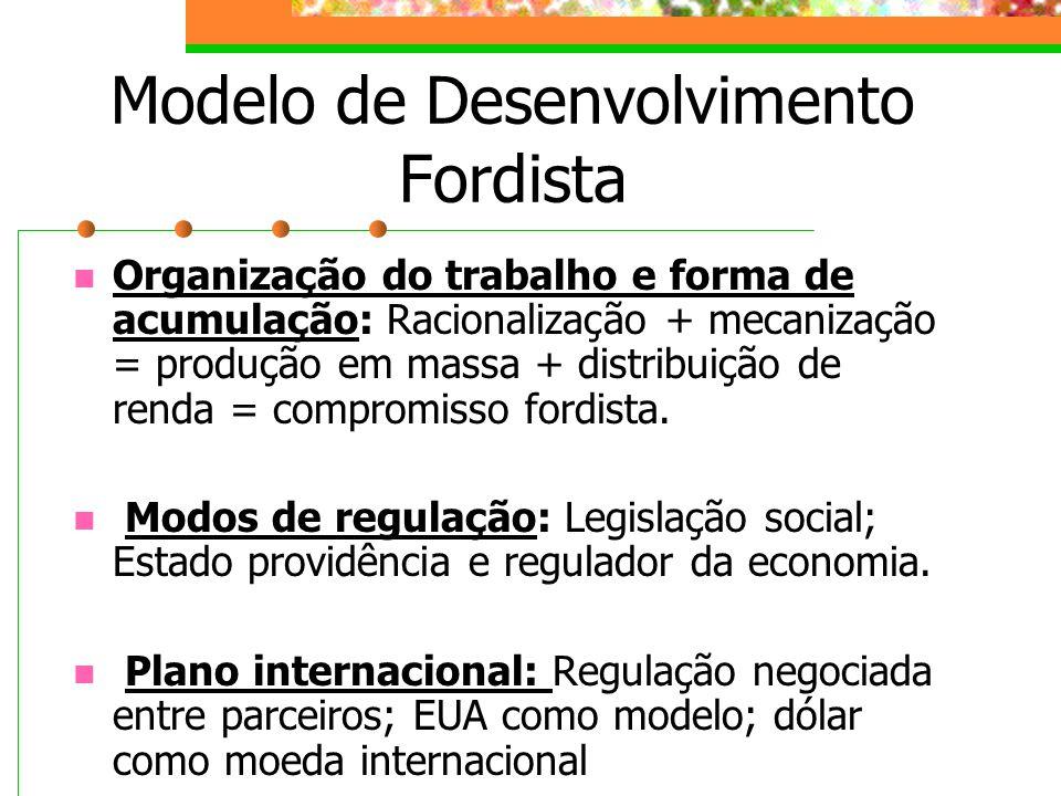 Modelo de Desenvolvimento Fordista