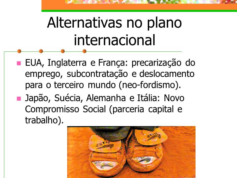 Alternativas no plano internacional