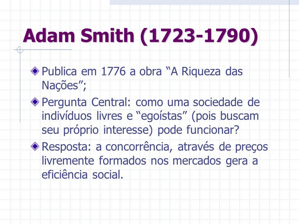 Adam Smith (1723-1790) Publica em 1776 a obra A Riqueza das Nações ;