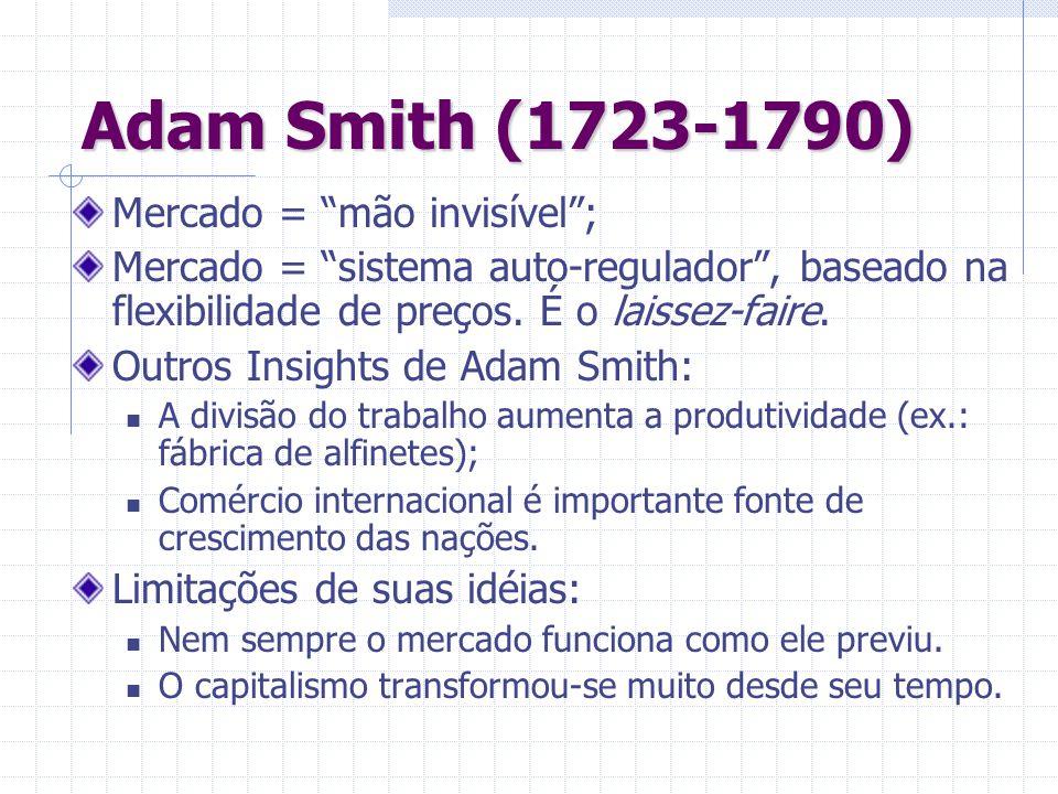 Adam Smith (1723-1790) Mercado = mão invisível ;