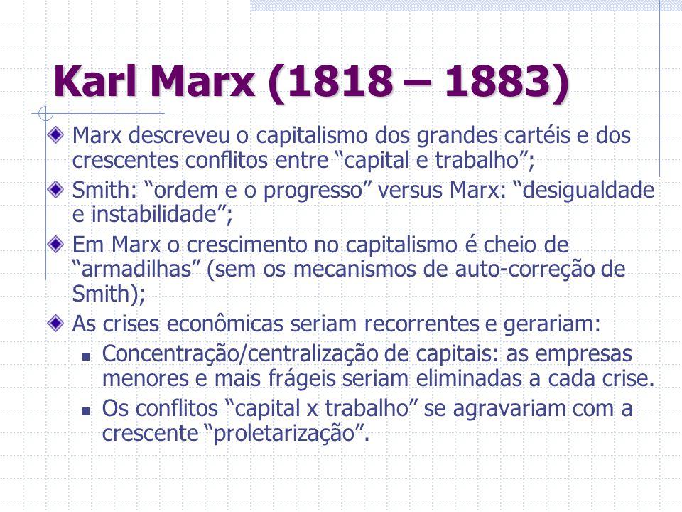 Karl Marx (1818 – 1883) Marx descreveu o capitalismo dos grandes cartéis e dos crescentes conflitos entre capital e trabalho ;