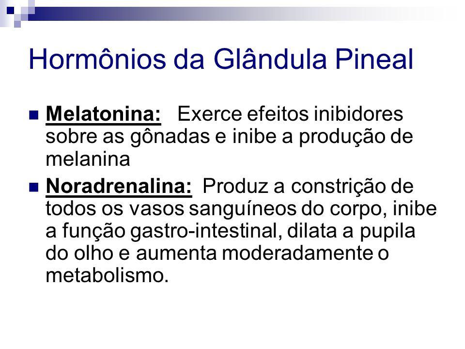 Hormônios da Glândula Pineal