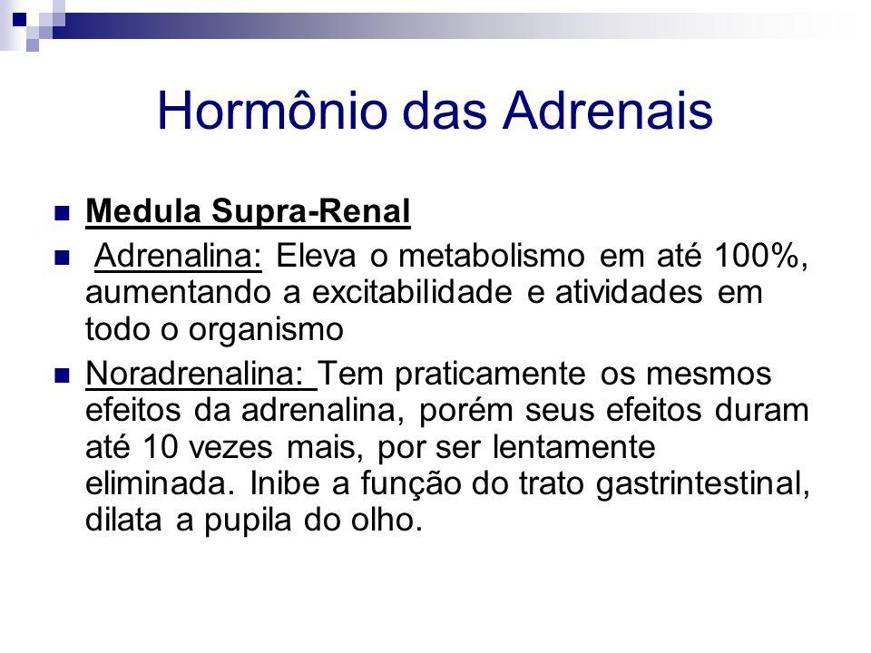 Hormônio das Adrenais Medula Supra-Renal