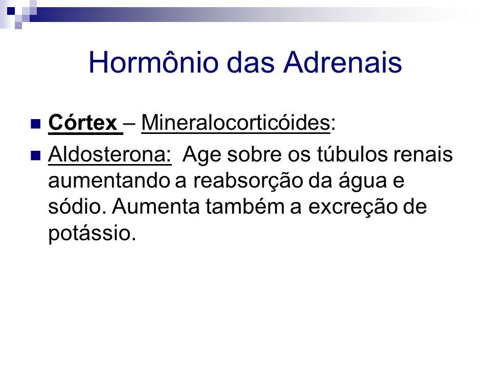 Hormônio das Adrenais Córtex – Mineralocorticóides: