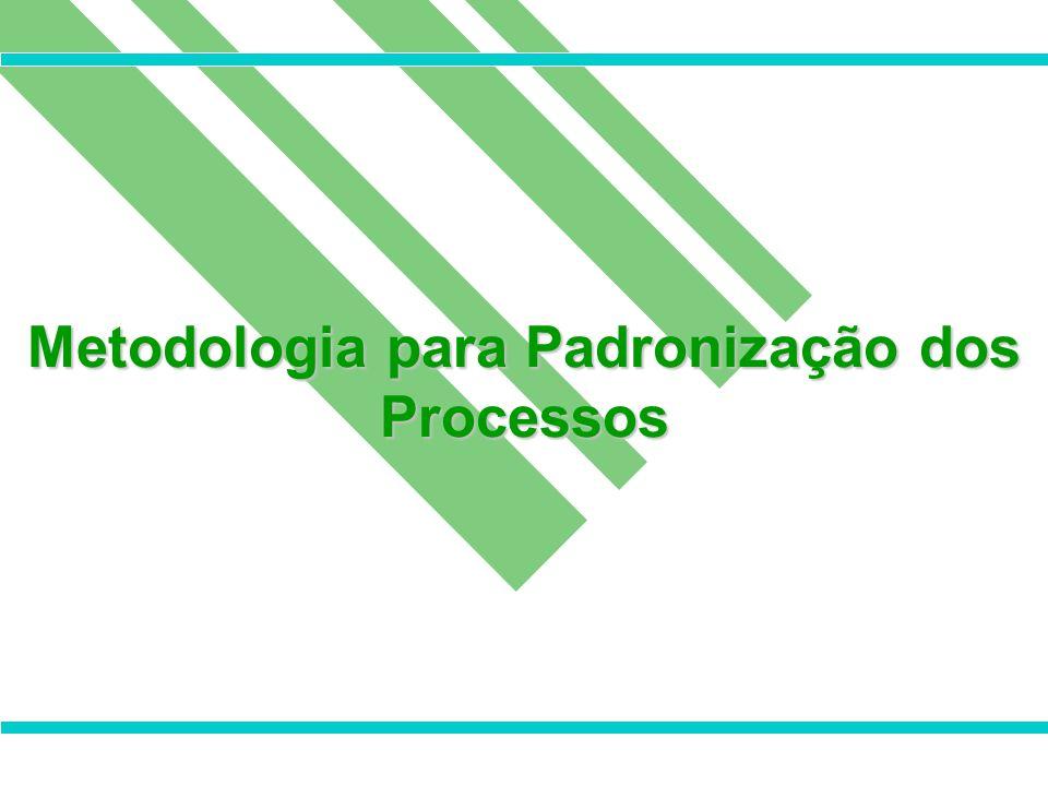Metodologia para Padronização dos Processos