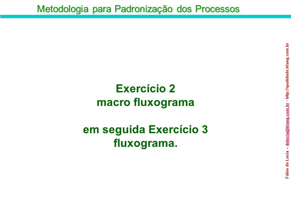 Exercício 2 macro fluxograma em seguida Exercício 3 fluxograma.