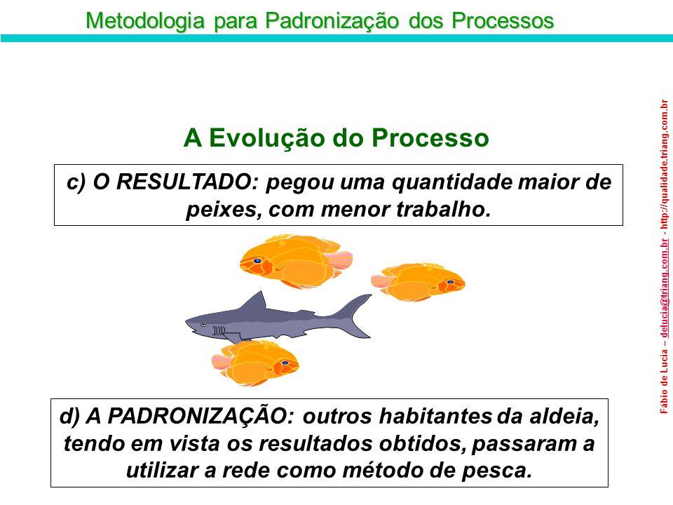 A Evolução do Processo c) O RESULTADO: pegou uma quantidade maior de peixes, com menor trabalho.